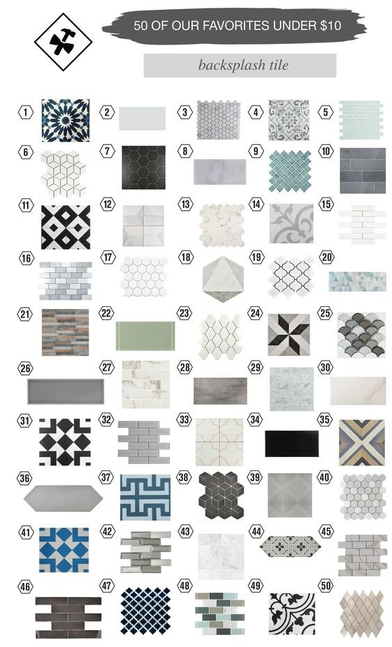 34.Collect backsplash concepts for granite counter tops