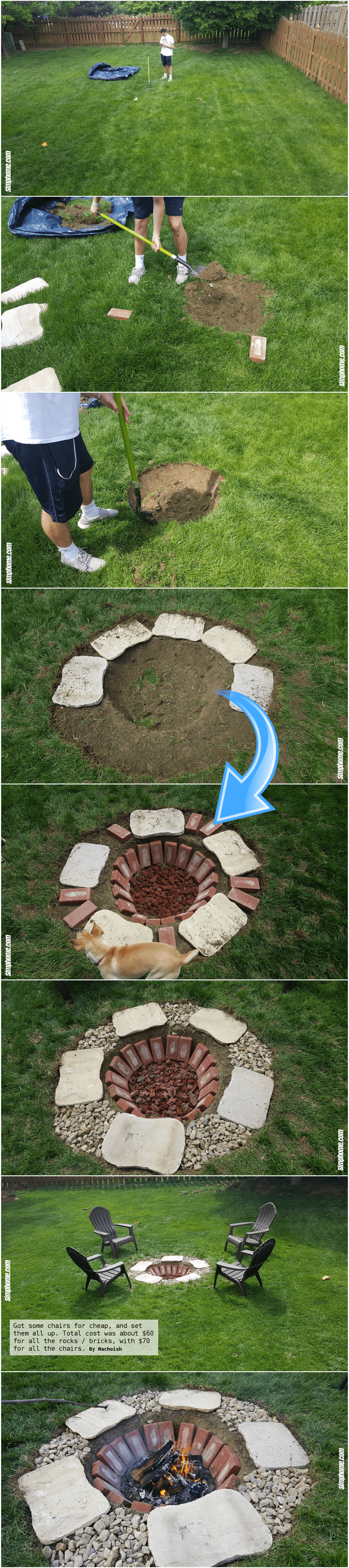 8.Easy In Ground Fire Pit on the Cheap By Simphome.com